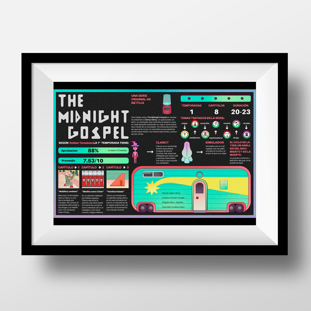 Infografía Midnight Gospel